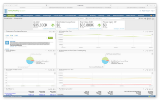 Intacct Financial Services Accounting Software
